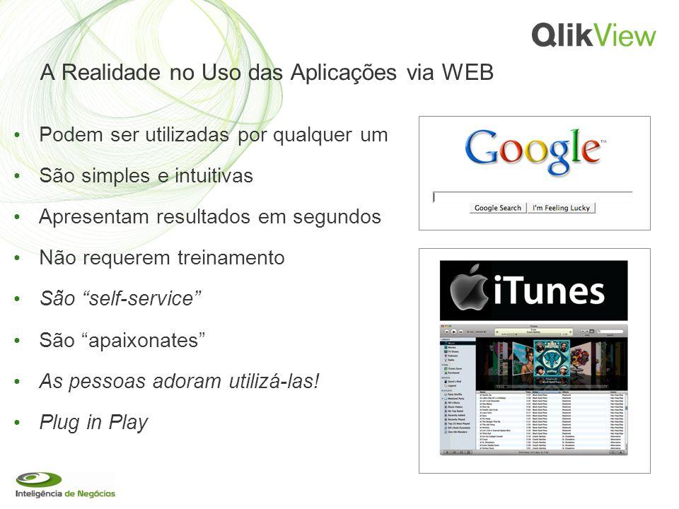 A Realidade no Uso das Aplicações via WEB