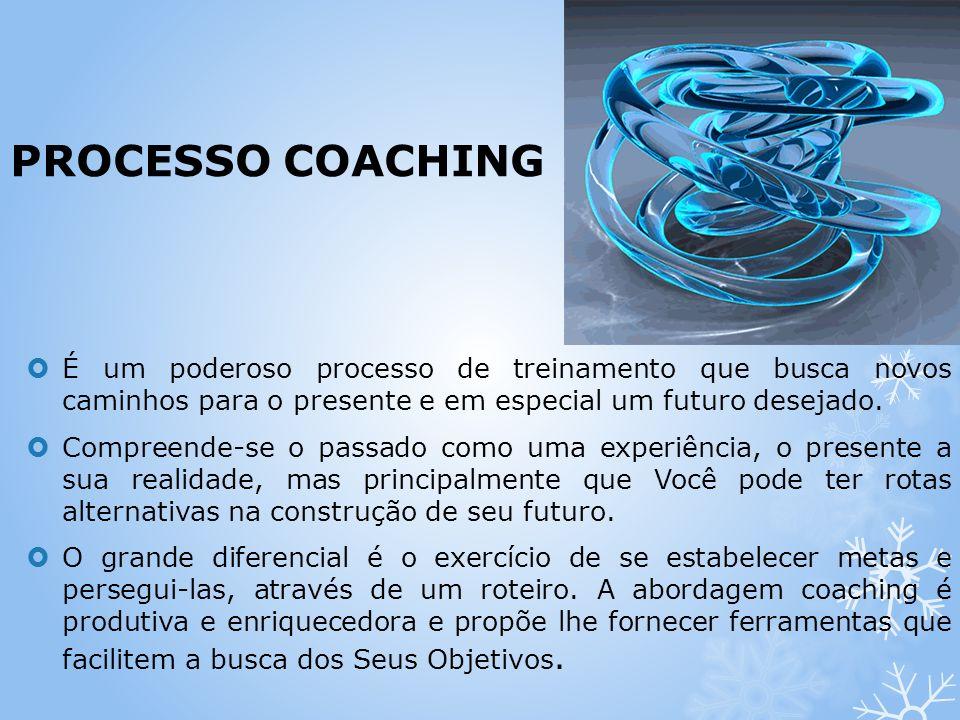 PROCESSO COACHING É um poderoso processo de treinamento que busca novos caminhos para o presente e em especial um futuro desejado.