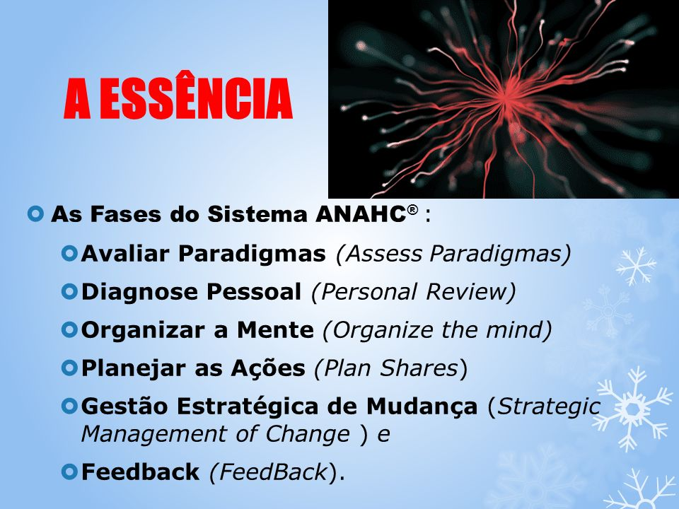 A ESSÊNCIA As Fases do Sistema ANAHC® :