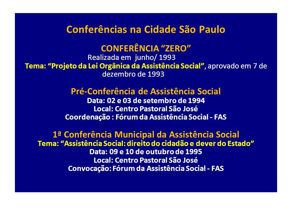 Conferências na Cidade São Paulo CONFERÊNCIA ZERO Realizada em junho/ 1993 Tema: Projeto da Lei Orgânica da Assistência Social , aprovado em 7 de dezembro de 1993 Pré-Conferência de Assistência Social Data: 02 e 03 de setembro de 1994 Local: Centro Pastoral São José Coordenação : Fórum da Assistência Social - FAS 1ª Conferência Municipal da Assistência Social Tema: Assistência Social: direito do cidadão e dever do Estado Data: 09 e 10 de outubro de 1995 Local: Centro Pastoral São José Convocação: Fórum da Assistência Social - FAS