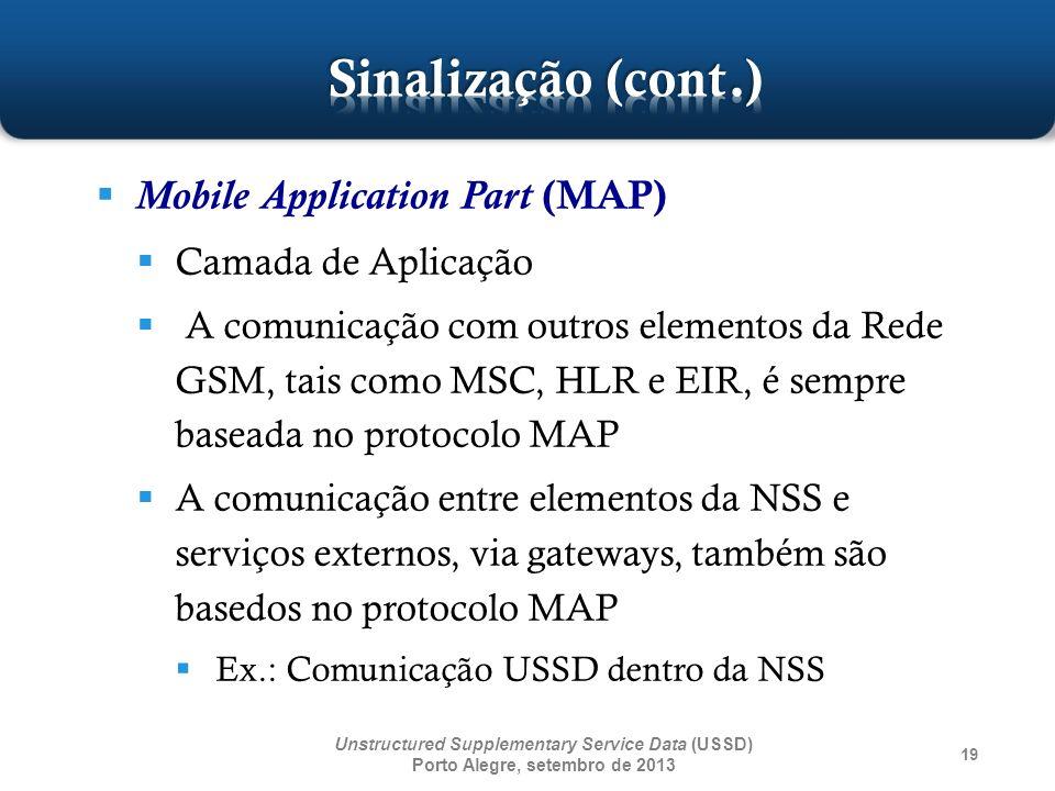Sinalização (cont.) Mobile Application Part (MAP) Camada de Aplicação