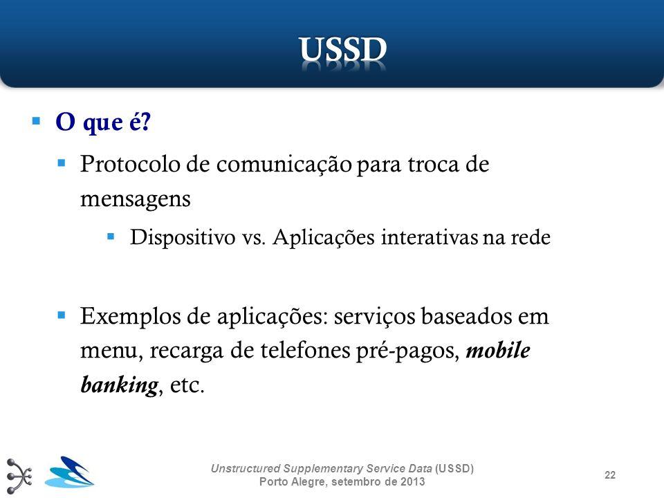 USSD O que é Protocolo de comunicação para troca de mensagens