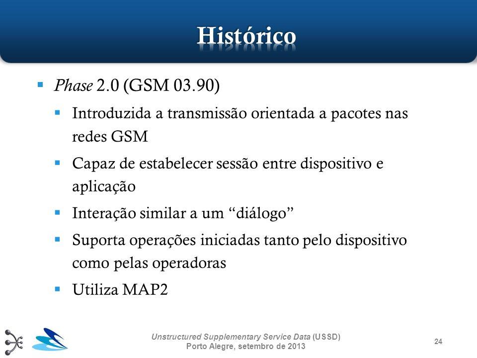 Histórico Phase 2.0 (GSM 03.90) Introduzida a transmissão orientada a pacotes nas redes GSM.