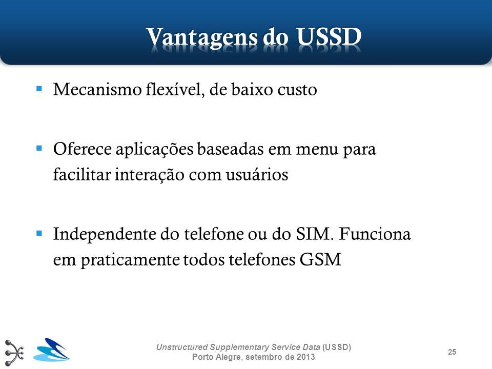 Vantagens do USSD Mecanismo flexível, de baixo custo