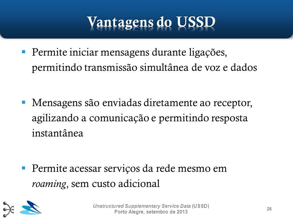 Vantagens do USSD Permite iniciar mensagens durante ligações, permitindo transmissão simultânea de voz e dados.