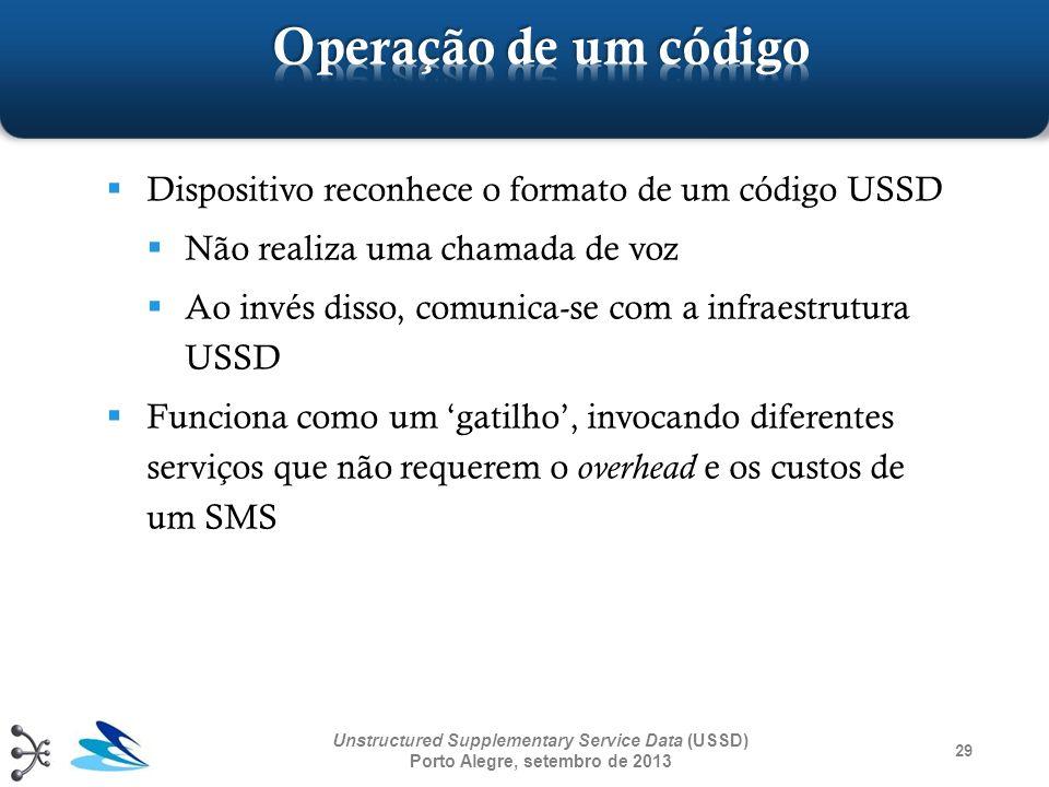 Operação de um código Dispositivo reconhece o formato de um código USSD. Não realiza uma chamada de voz.