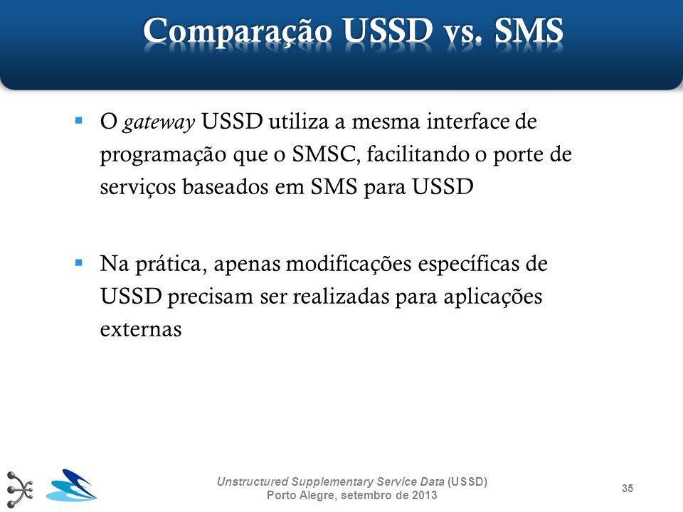 Comparação USSD vs. SMS