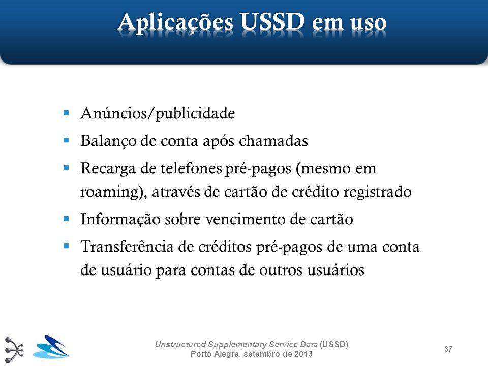 Aplicações USSD em uso Anúncios/publicidade