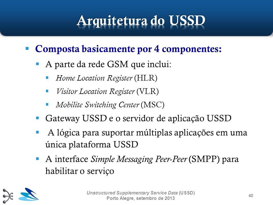Arquitetura do USSD Composta basicamente por 4 componentes: