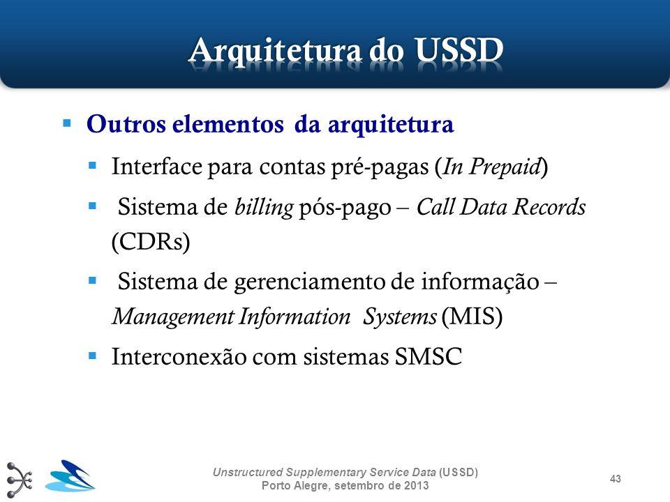 Arquitetura do USSD Outros elementos da arquitetura