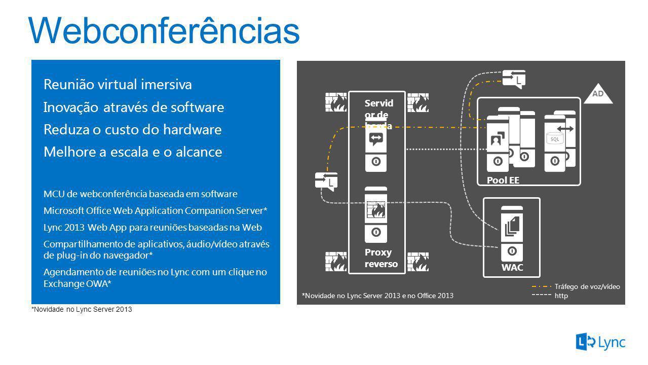 Webconferências Reunião virtual imersiva Inovação através de software