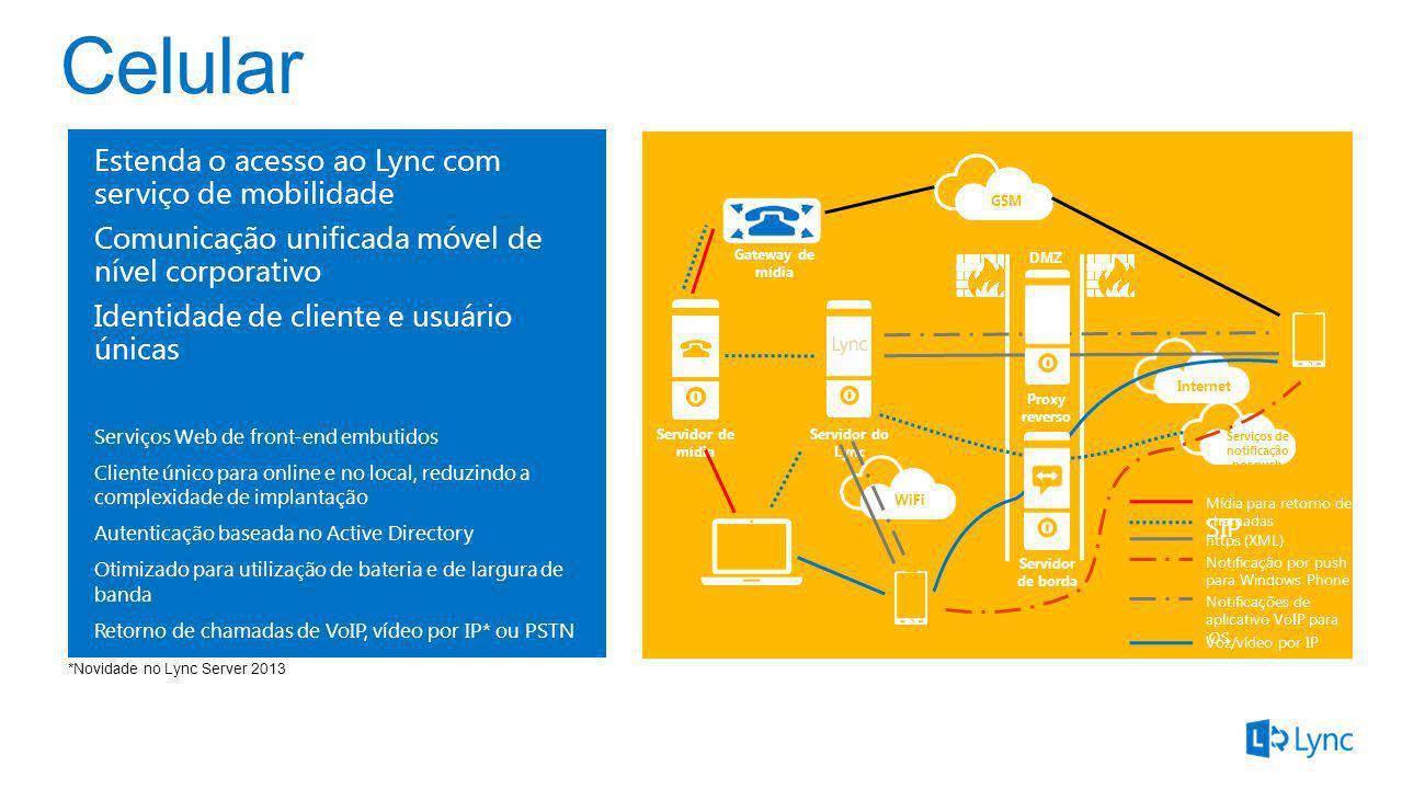Serviços de notificação por push do Lync