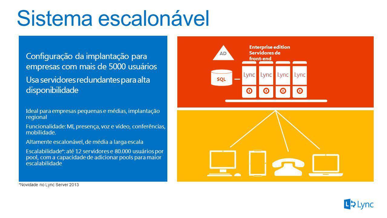 Sistema escalonável Configuração da implantação para empresas com mais de 5000 usuários. Usa servidores redundantes para alta disponibilidade.