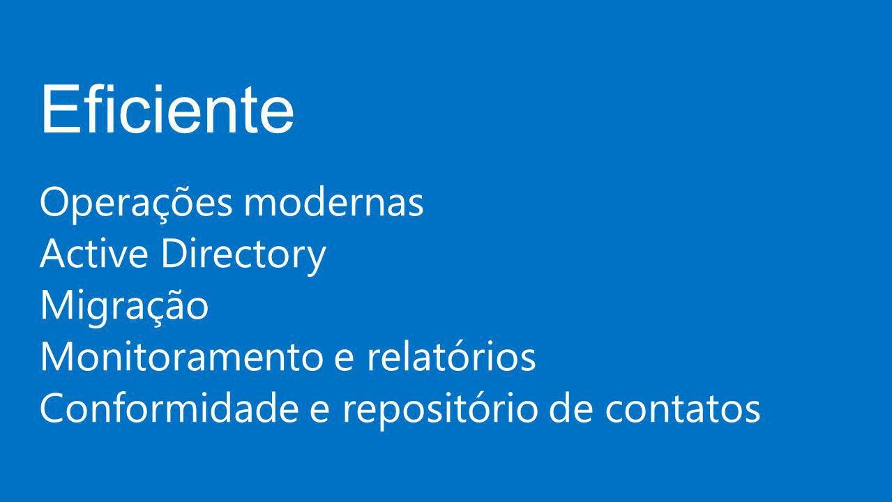 Eficiente Operações modernas Active Directory Migração