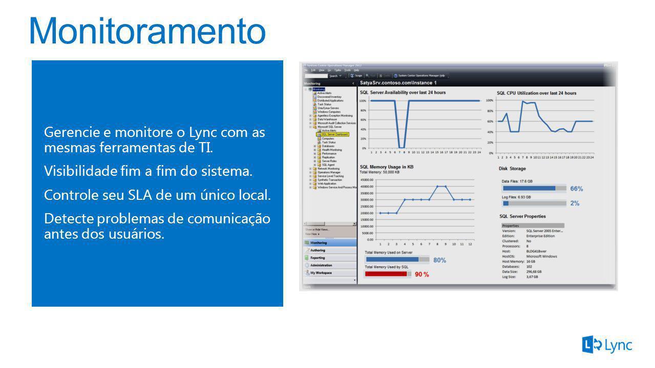 Monitoramento Gerencie e monitore o Lync com as mesmas ferramentas de TI. Visibilidade fim a fim do sistema.