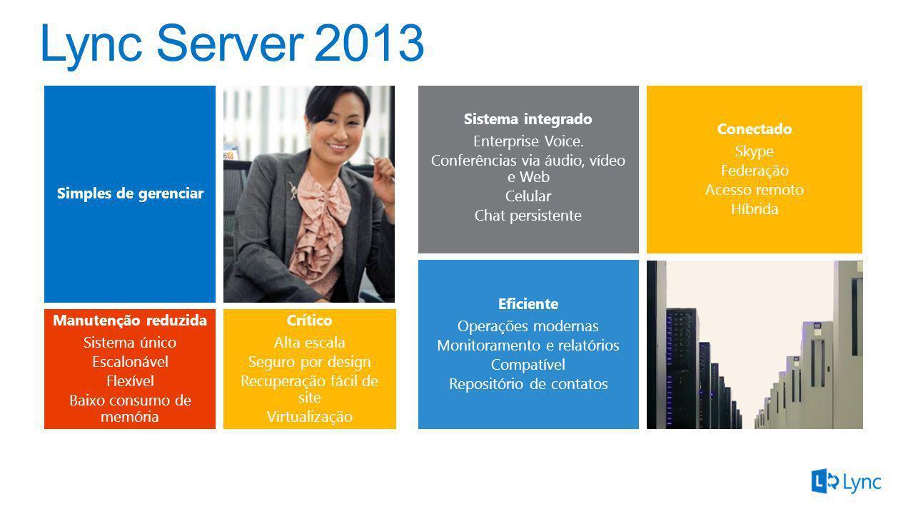 Lync Server 2013 Simples de gerenciar Sistema integrado