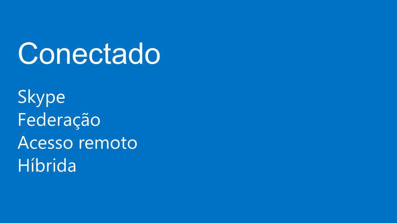 Conectado Skype Federação Acesso remoto Híbrida