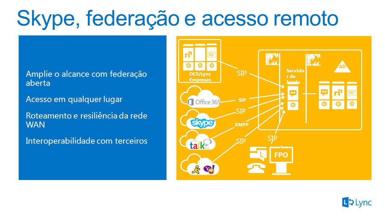 Skype, federação e acesso remoto