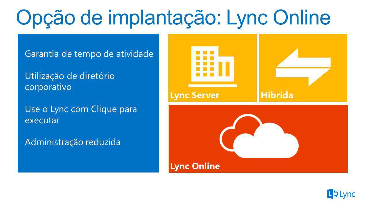 Opção de implantação: Lync Online