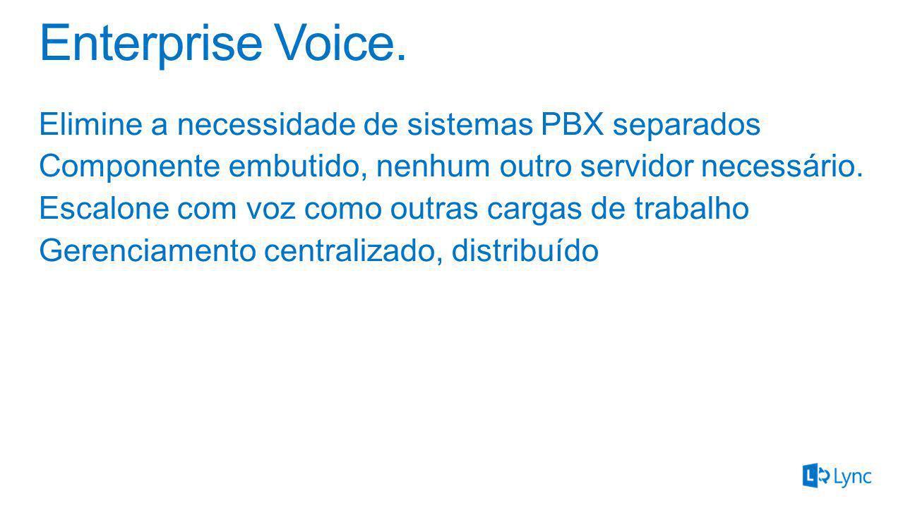 Enterprise Voice. Elimine a necessidade de sistemas PBX separados