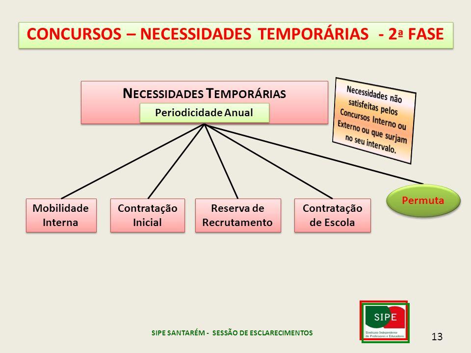 CONCURSOS – NECESSIDADES TEMPORÁRIAS - 2ª FASE