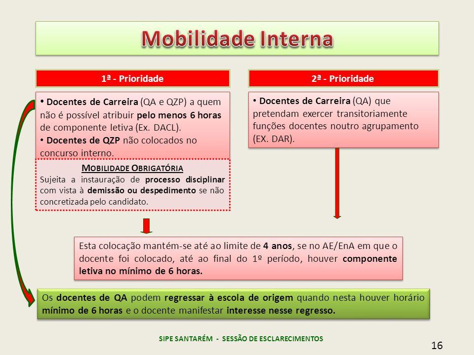 Mobilidade Obrigatória SIPE SANTARÉM - SESSÃO DE ESCLARECIMENTOS