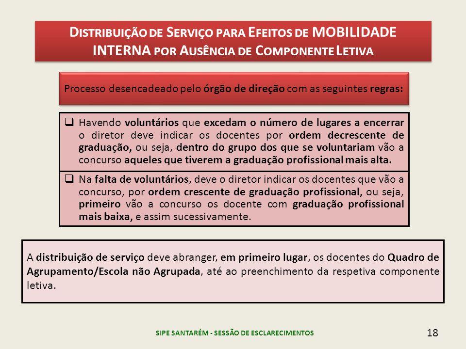 SIPE SANTARÉM - SESSÃO DE ESCLARECIMENTOS
