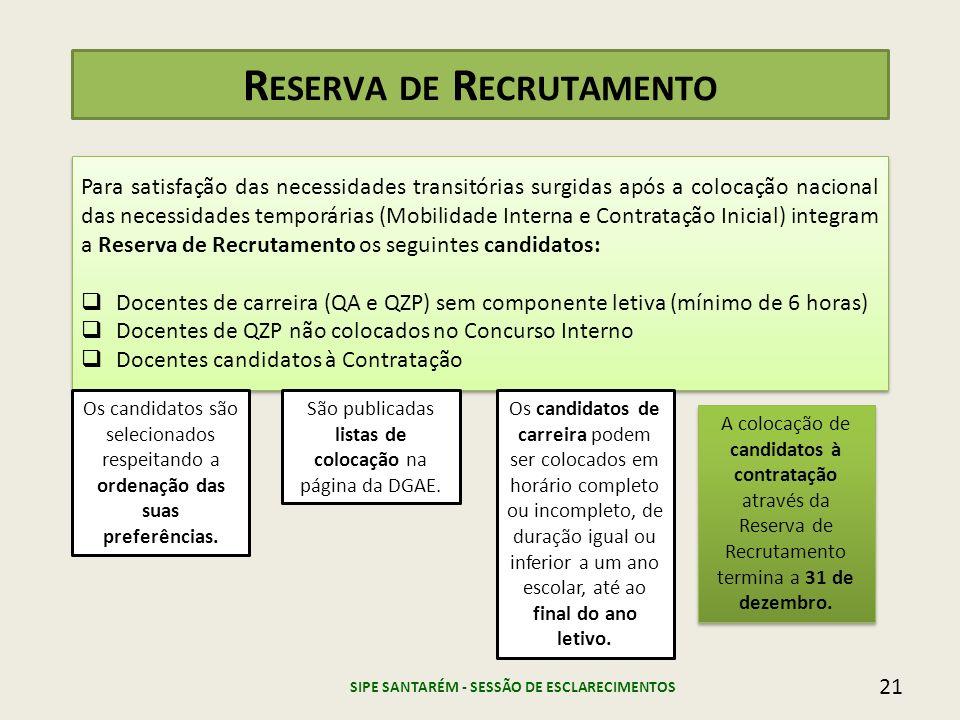 Reserva de Recrutamento SIPE SANTARÉM - SESSÃO DE ESCLARECIMENTOS