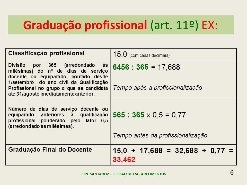 Graduação profissional (art. 11º) EX: