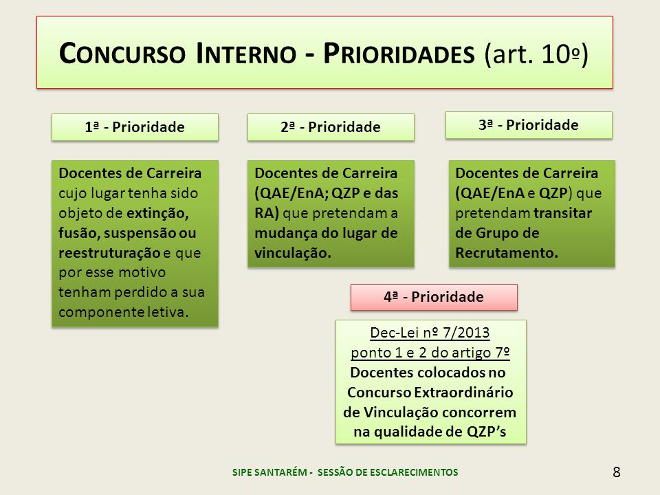 Concurso Interno - Prioridades (art. 10º)