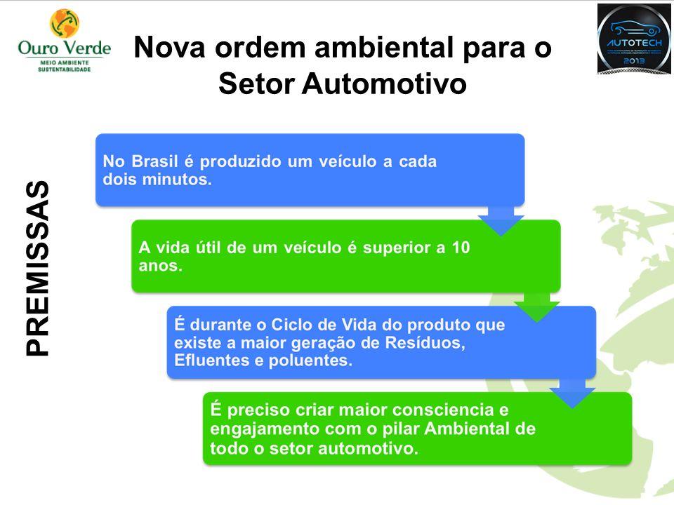 Nova ordem ambiental para o Setor Automotivo