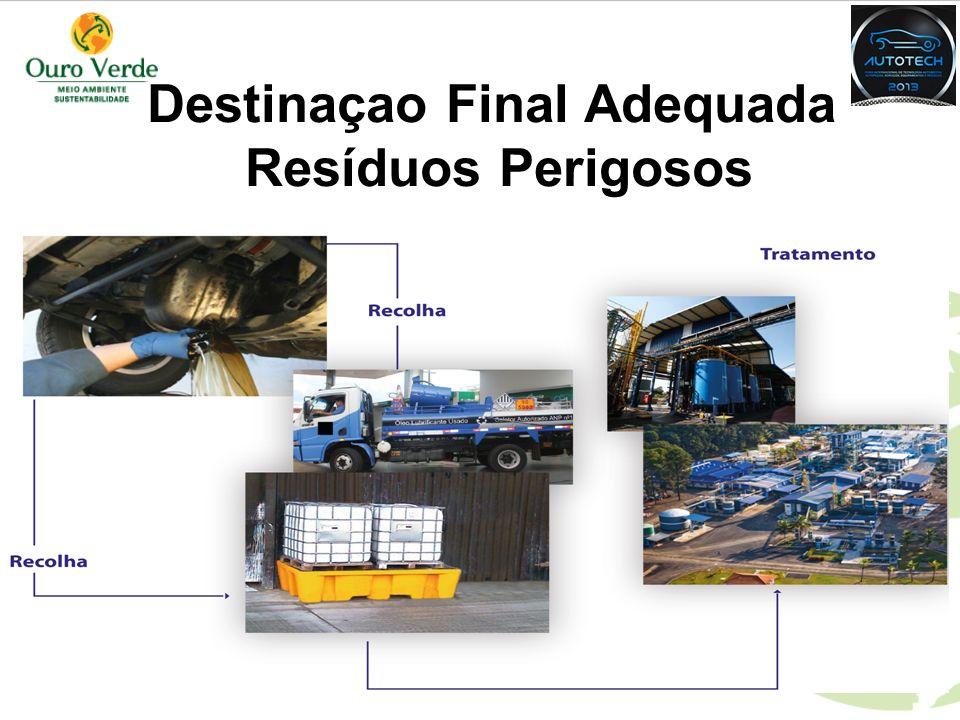 Destinaçao Final Adequada