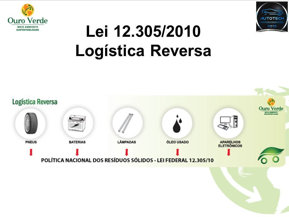 Lei 12.305/2010 Logística Reversa