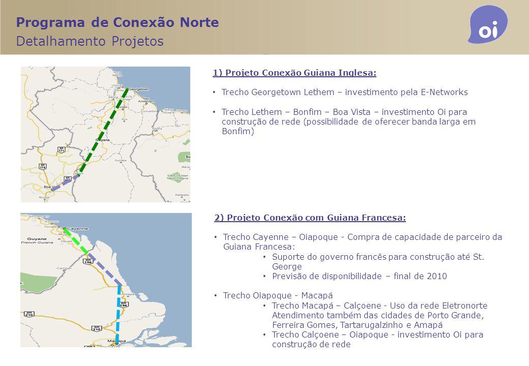 Programa de Conexão Norte Detalhamento Projetos