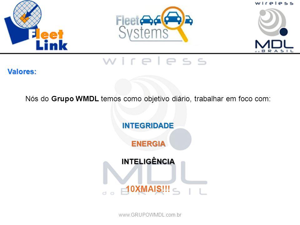 Nós do Grupo WMDL temos como objetivo diário, trabalhar em foco com:
