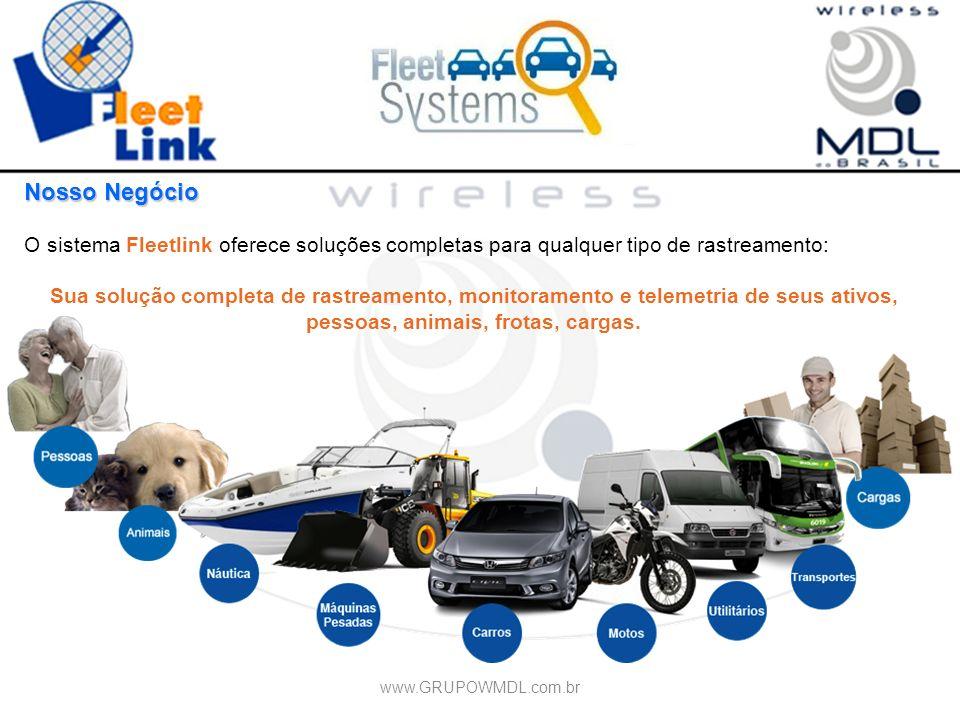 Nosso Negócio O sistema Fleetlink oferece soluções completas para qualquer tipo de rastreamento: