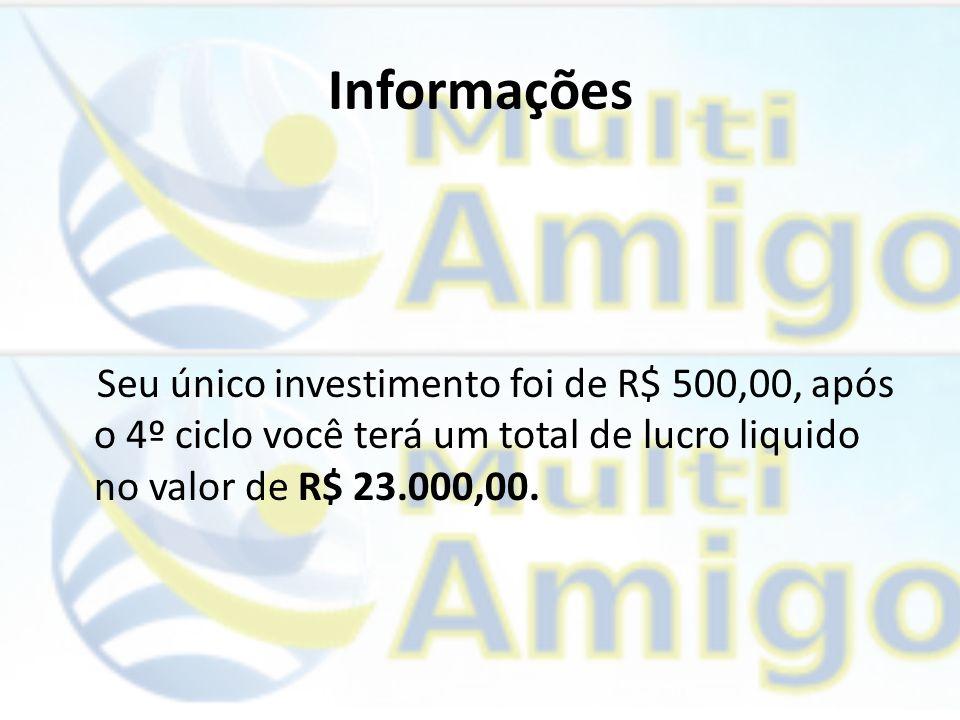 Informações Seu único investimento foi de R$ 500,00, após o 4º ciclo você terá um total de lucro liquido no valor de R$ 23.000,00.