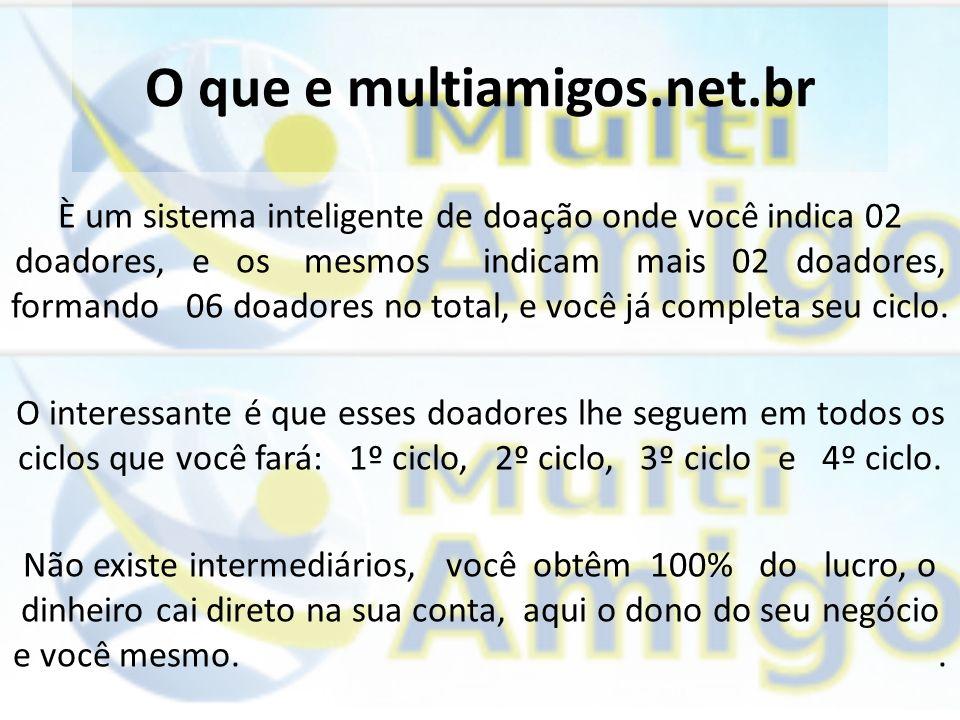 O que e multiamigos.net.br