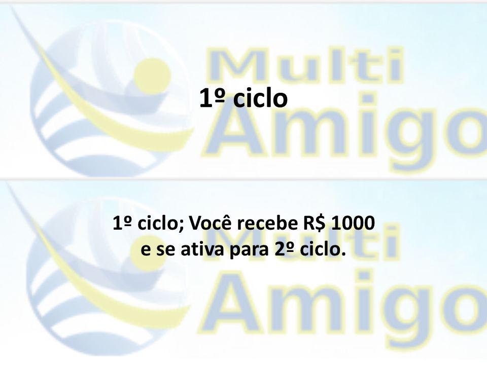 1º ciclo; Você recebe R$ 1000 e se ativa para 2º ciclo.