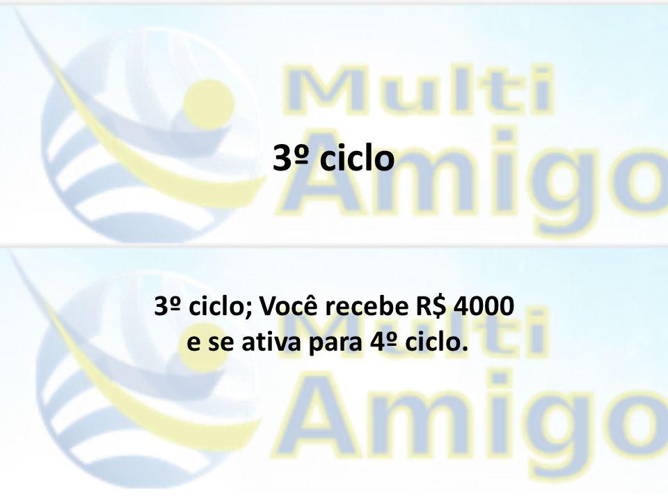 3º ciclo; Você recebe R$ 4000 e se ativa para 4º ciclo.