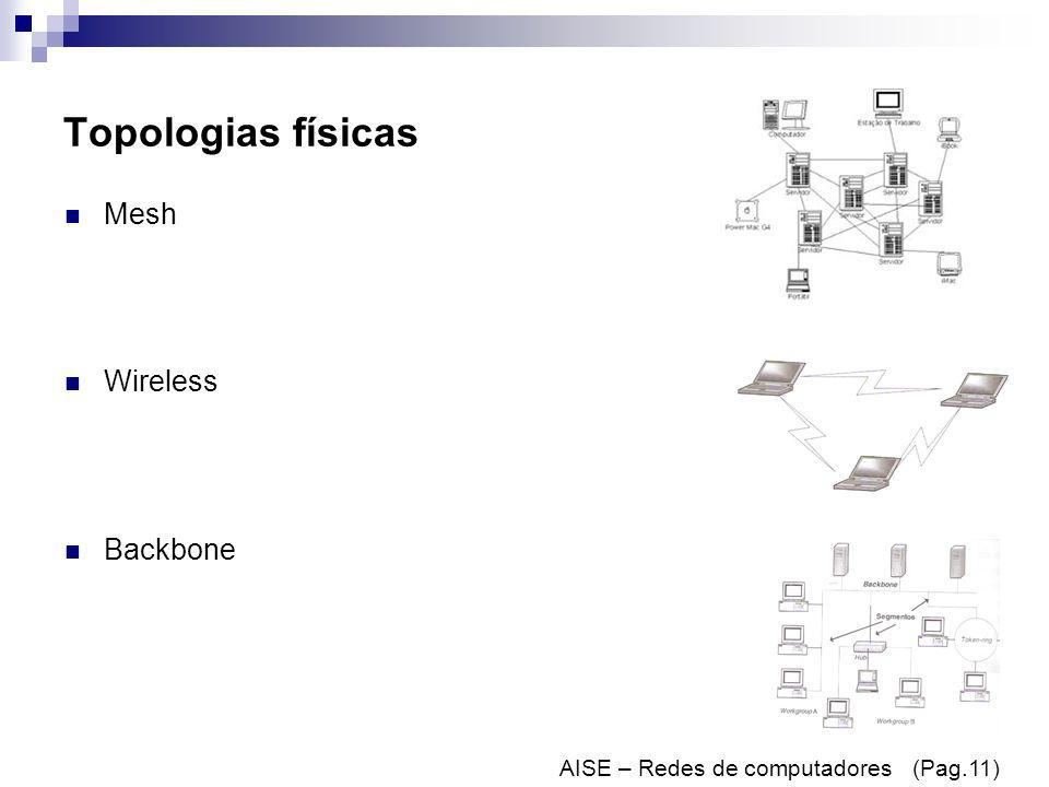 Topologias físicas Mesh Wireless Backbone
