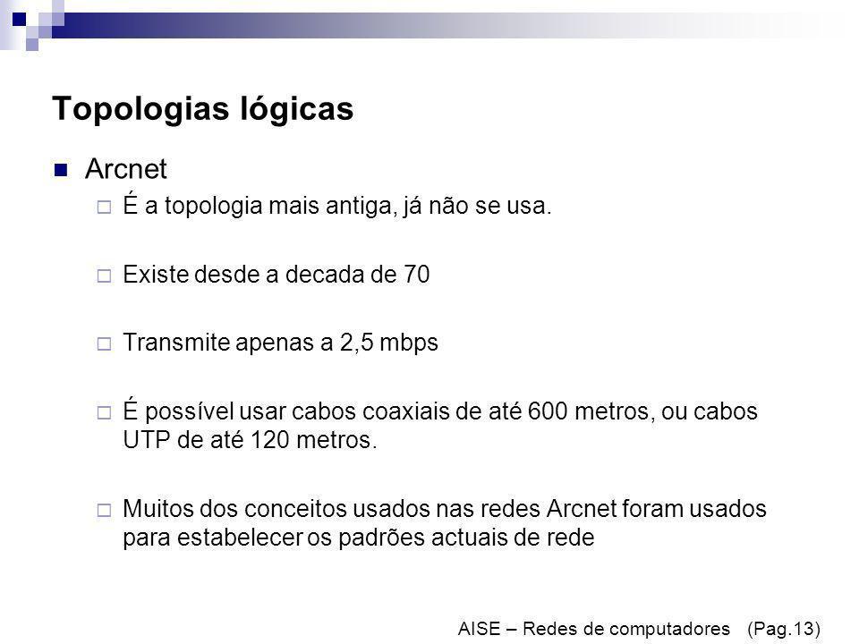 Topologias lógicas Arcnet É a topologia mais antiga, já não se usa.