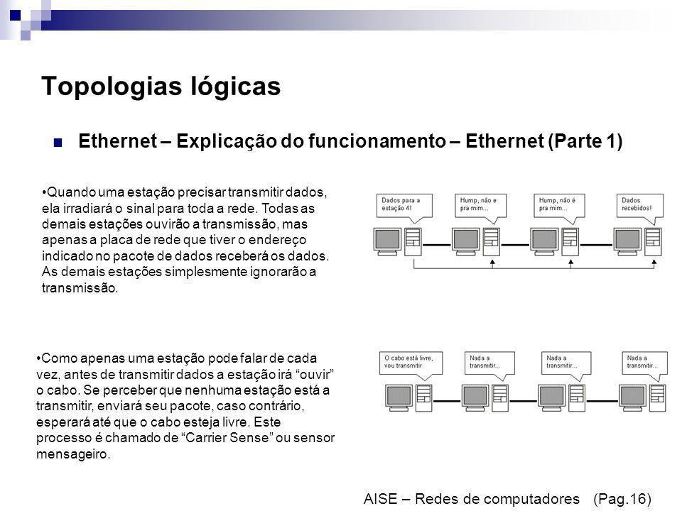 Topologias lógicas Ethernet – Explicação do funcionamento – Ethernet (Parte 1)
