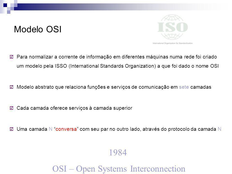OSI – Open Systems Interconnection