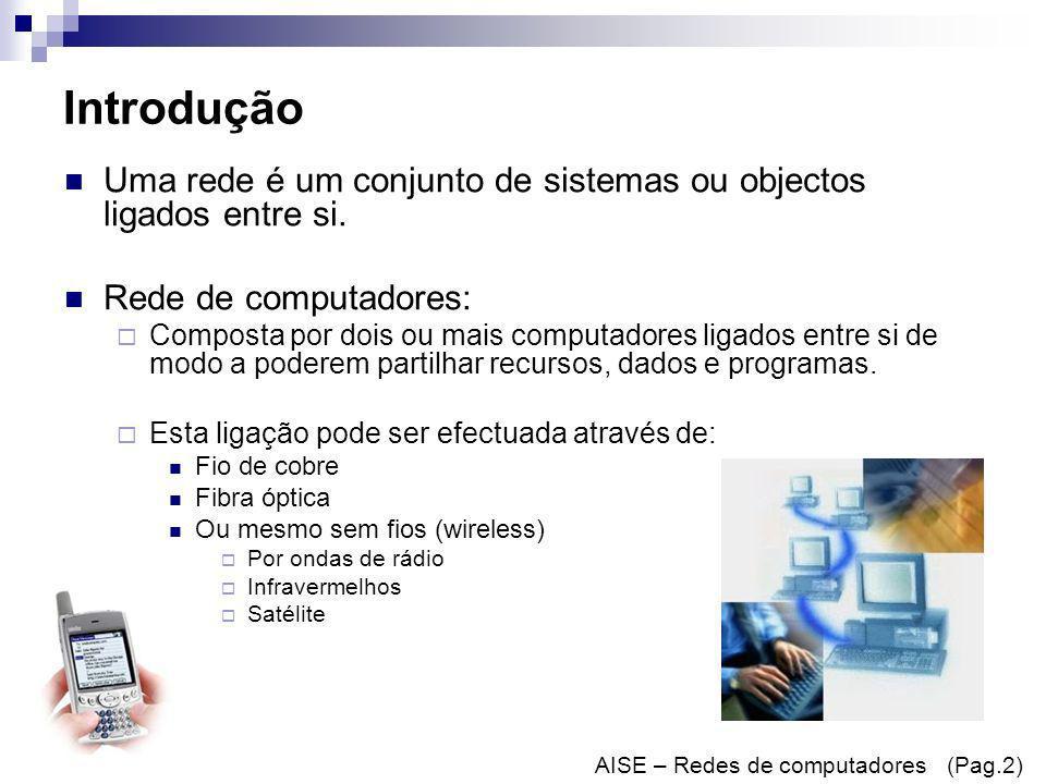 Introdução Uma rede é um conjunto de sistemas ou objectos ligados entre si. Rede de computadores: