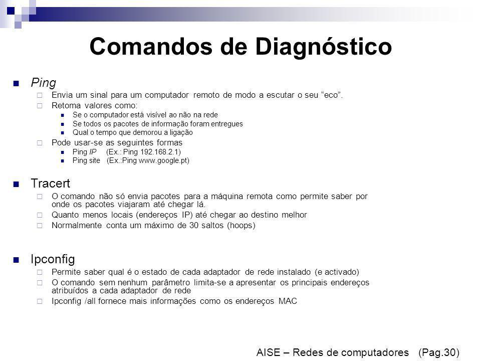 Comandos de Diagnóstico