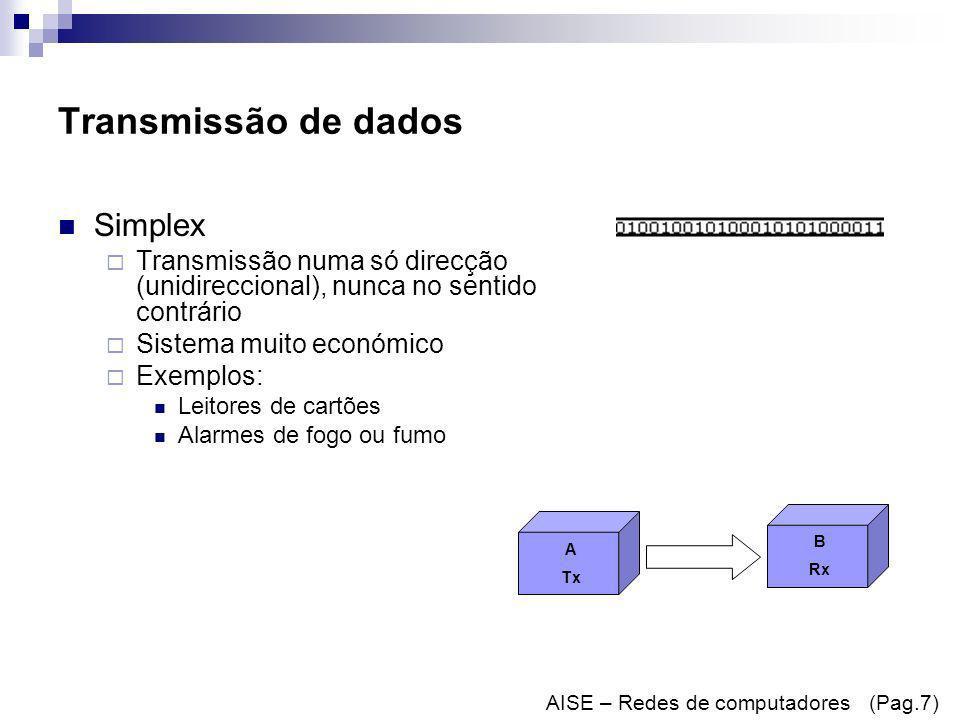 Transmissão de dados Simplex