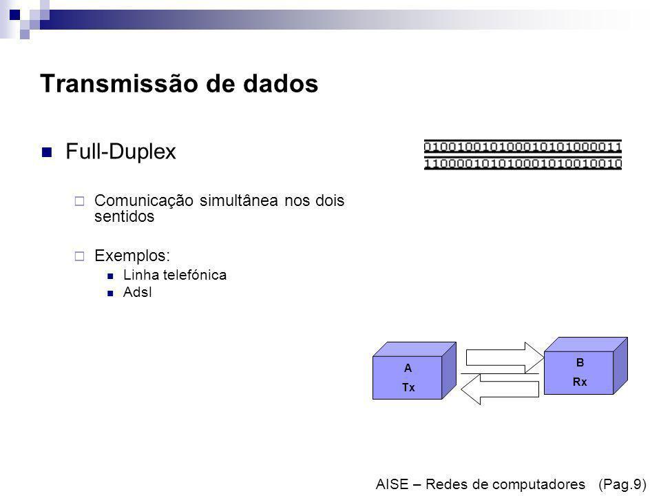 Transmissão de dados Full-Duplex