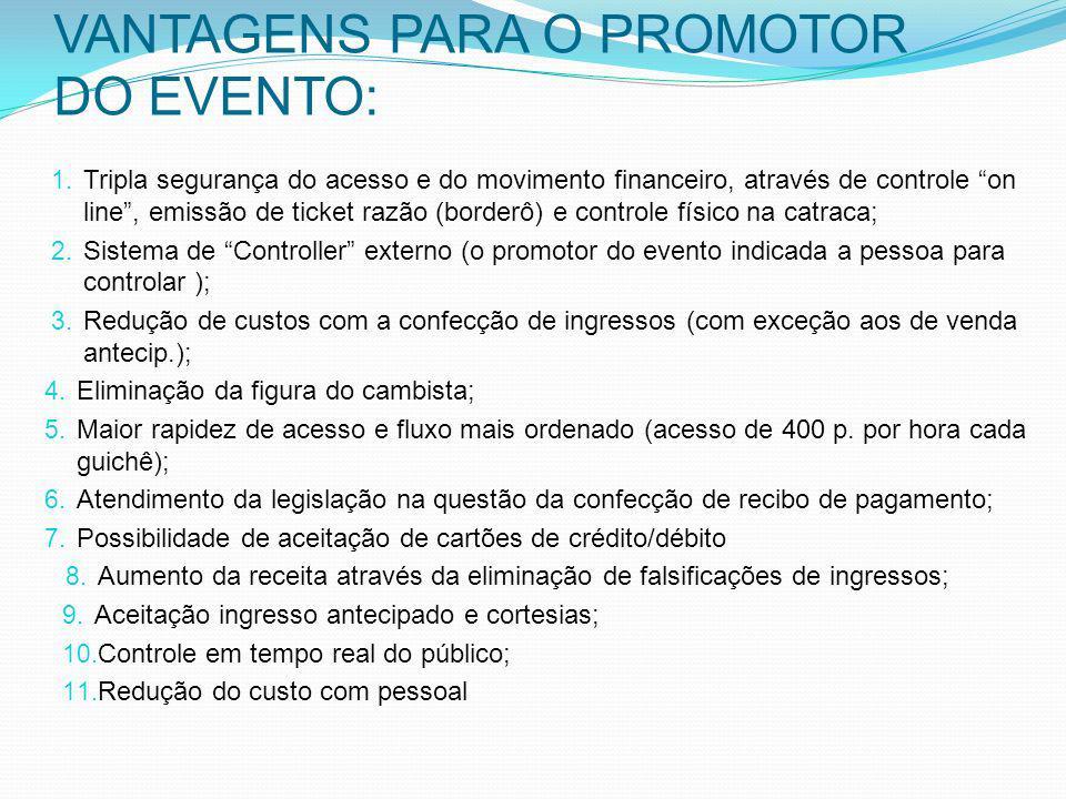 VANTAGENS PARA O PROMOTOR DO EVENTO: