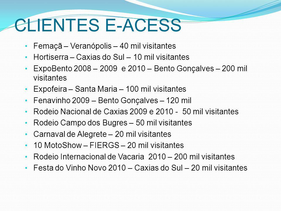 CLIENTES E-ACESS Femaçã – Veranópolis – 40 mil visitantes